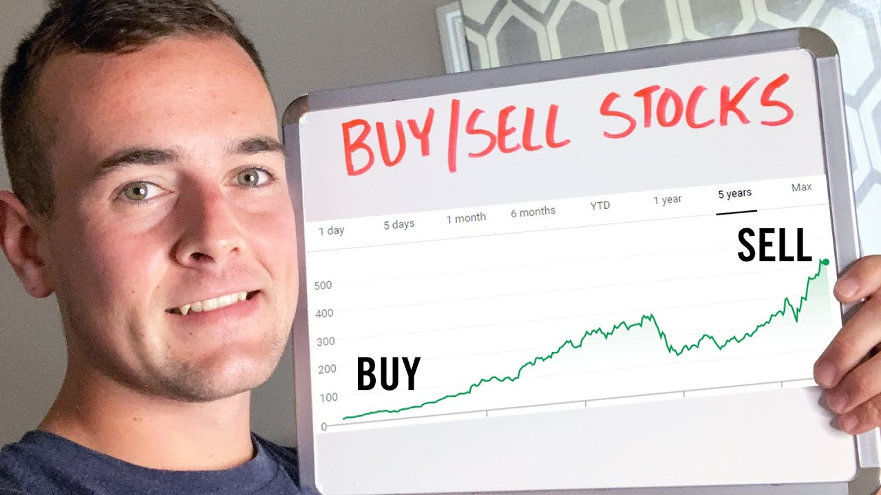 when-to-buy-and-sell-a-stock-2021-step-by-step