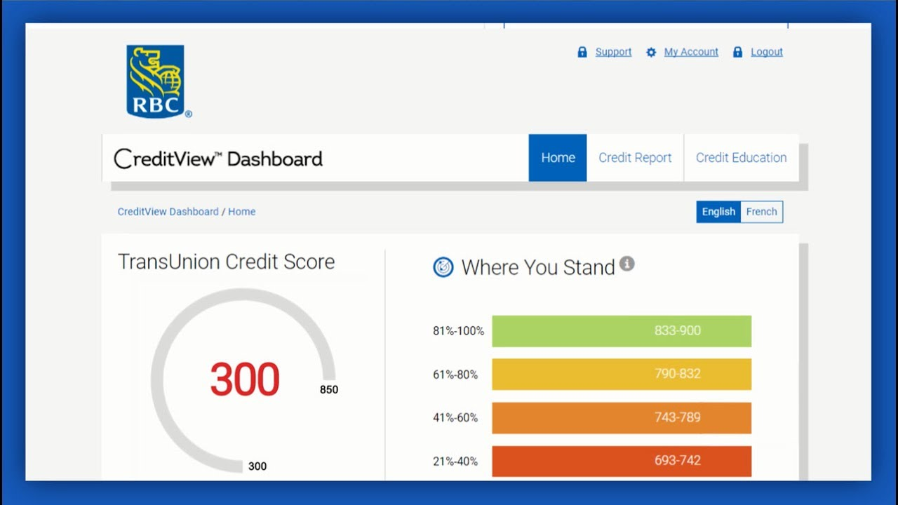 get-your-credit-score-for-free-in-rbc-online-banking